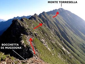 Via Normale Monte Torresella