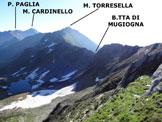 Via Normale Monte Torresella - Immagine ripresa dalla Bocchetta di Stazzona (o B.tta del Lago)