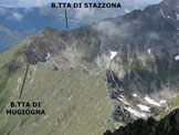 Via Normale Monte Torresella - Immagine ripresa dalla vetta