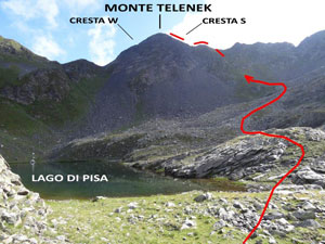Via Normale Monte Telenek