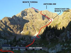 Via Normale Monte Torena - Versante N