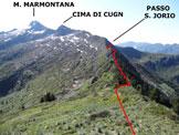 Via Normale Cima delle Cicogne - Cresta SE - Uno sguardo all'indietro, dall'inizio della cresta SE