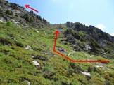Via Normale Corno di Gesero - Il facile pendio erboso che permette di raggiungere la cresta SE