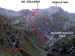 Via Normale Monte Sellero
