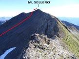 Via Normale Monte Sellero - L'itinerario del versante WNW visto dalla spalla SW