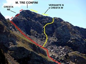 Via Normale Monte Tre Confini (o Venerocolo) - da N