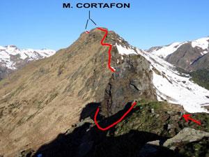 Via Normale Monte Cortafon