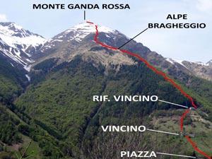 Via Normale Monte Ganda Rossa (o Cima di Gana Rossa)