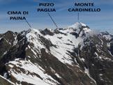 Via Normale Monte Ganda Rossa (o Cima di Gana Rossa) - Panorama di vetta
