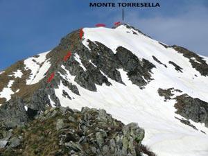 Via Normale Monte Torresella – Cresta E