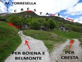Via Normale Monte Torresella – Cresta E - In località Ceresa, i due itinerari per raggiungere la cresta E