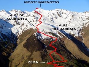 Via Normale Monte Marnotto - Versante N