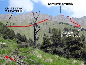 Via Normale Monte Sciesa
