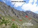 Via Normale Monte Sciesa - All'inizio del traverso per raggiungere il canale di ganda