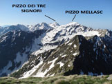 Via Normale Monte Colombana - Panorama di vetta, verso S