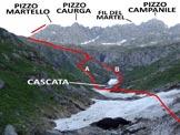 Via Normale Pizzo Martello (o Piz Martel) - L'itinerario, dalla Valle del Dosso