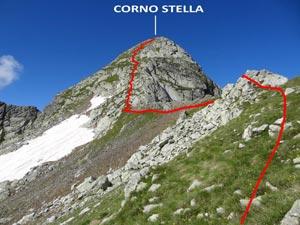 Via Normale Corno Stella – Versante NE