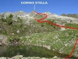 Via Normale Corno Stella – Versante NE - L'itinerario, dal laghetto