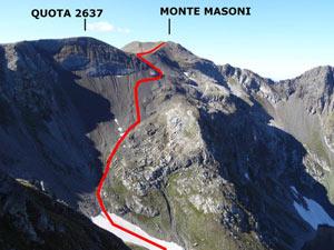 Via Normale Monte Masoni - Versante NE