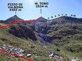 Via Normale Monte Toro - Cresta NW - Il versante settentrionale con l'itinerario di discesa