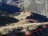 Via Normale Sponda Camoscera - In discesa, l'asterisco è il punto in cui è stata ripresa l'immagine principale