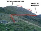 Via Normale Sponda Camoscera - Cresta SE - A sinistra la fontana e il percorso di salita