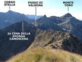 Via Normale Sponda Camoscera - Cresta SE - Panorama dalla vetta, verso SE