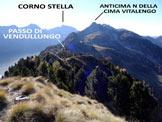 Via Normale Cima Campello - Panorama dalla vetta, verso S
