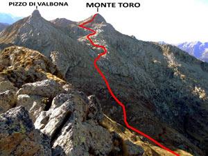Via Normale Monte Toro - ver. N