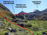 Via Normale Monte Toro - ver. N - In salita