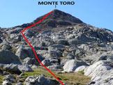 Via Normale Monte Toro - ver. N - La parte finale