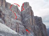 Via Normale Torre Fanes - Via di salita