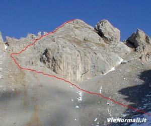 Via Normale Punta del Ort (cima E)