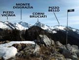 Via Normale Pizzo Mercantelli - Panorama di vetta