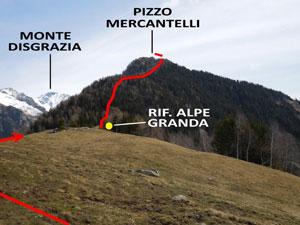 Via Normale Pizzo Mercantelli - Cresta SW