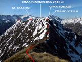 Via Normale Cima Pizzinversa - La Cima Pizzinversa Meridionale, dalla Cima Pizzinversa Settentrionale