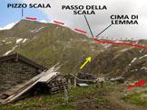 Via Normale Pizzo Scala - L'itinerario, dall'Alpe Lemma Alta (q. 1973 m)