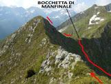Via Normale Cima Querciada - In discesa, lungo la cresta SE della Cima Querciada