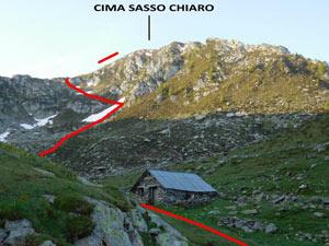Via Normale Cima Sasso Chiaro
