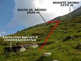 Via Normale Monte Moro - Il punto in cui si abbandona il sentiero segnalato, in Val di Lemma