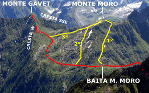 Via Normale Monte Gavet