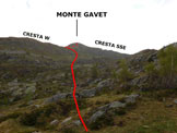 Via Normale Monte Gavet - Immagine ripresa poco a N della Baita M. Moro (q. 2029 m)