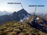 Via Normale Monte Gavet - Panorama di vetta, verso SE