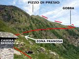 Via Normale Pizzo di Presio - L�itinerario, dalla Casera di Bernasca (q. 1965 m)