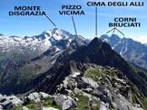 Via Normale Cima d'Arcanzo - Panorama di vetta, verso E