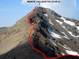 Via Normale Monte Vallecetta