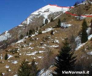 Via Normale Monte Terne