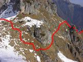 Via Normale Monte San Mauro - Cengia erbosa