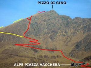 Via Normale Pizzo di Gino - Canale SW