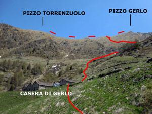 Via Normale Pizzo Torrenzuolo